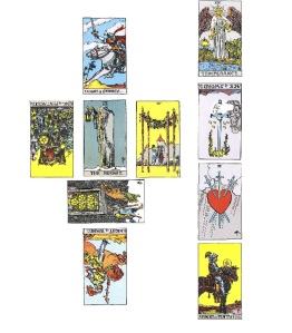 Celtic cross tarot spread: Whatever happened to Ron Paul?